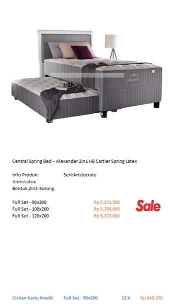harga central spring bed kasur|