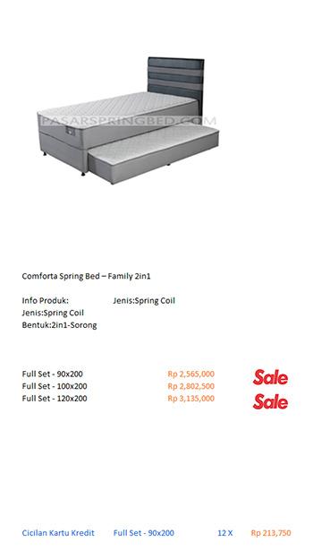 harga comforta spring bed kasur|